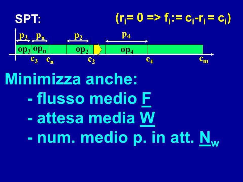 Minimizza anche: - flusso medio F - attesa media W - num.