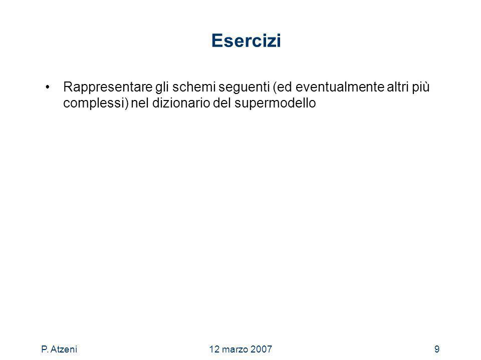 P. Atzeni12 marzo 20079 Esercizi Rappresentare gli schemi seguenti (ed eventualmente altri più complessi) nel dizionario del supermodello