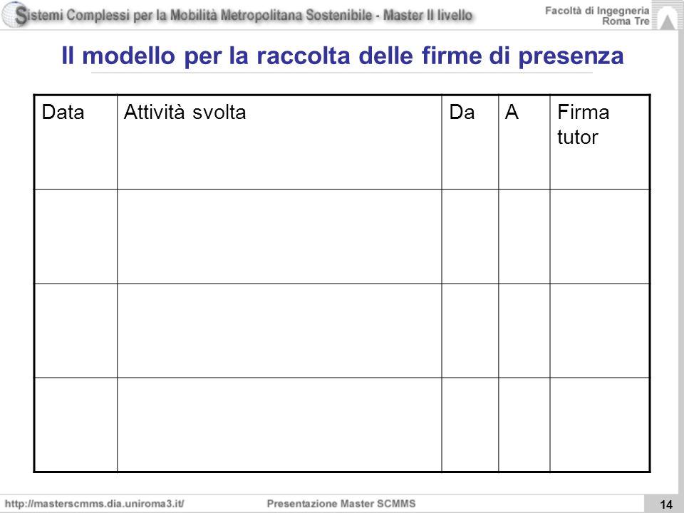 14 Il modello per la raccolta delle firme di presenza DataAttività svoltaDaAFirma tutor