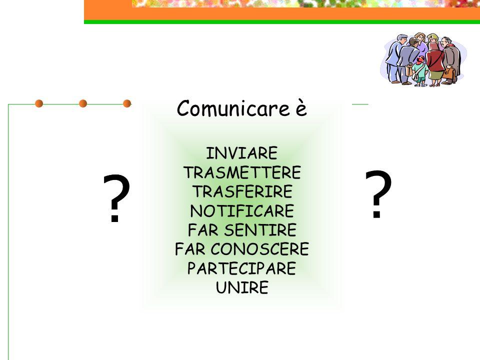 Interazione complementare e simmetrica : escalation simmetrica complementarità rigida