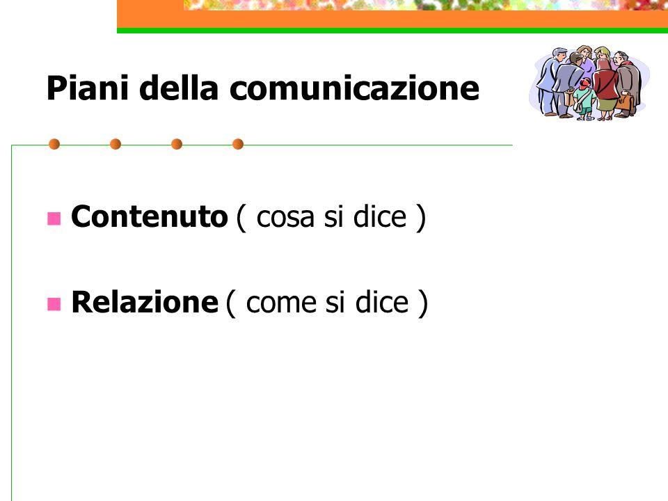 La prima cosa da sapere sulla comunicazione è che... NON SI PUÒ NON COMUNICARE! (P. Watzlawick)