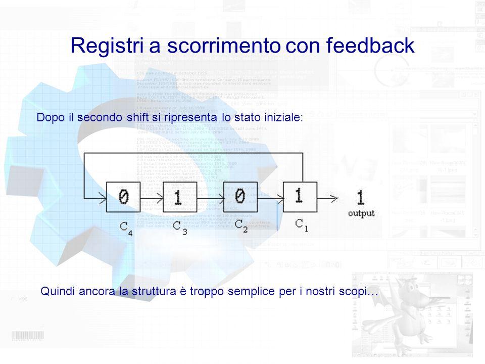 Registri a scorrimento con feedback Dopo il secondo shift si ripresenta lo stato iniziale: Quindi ancora la struttura è troppo semplice per i nostri s