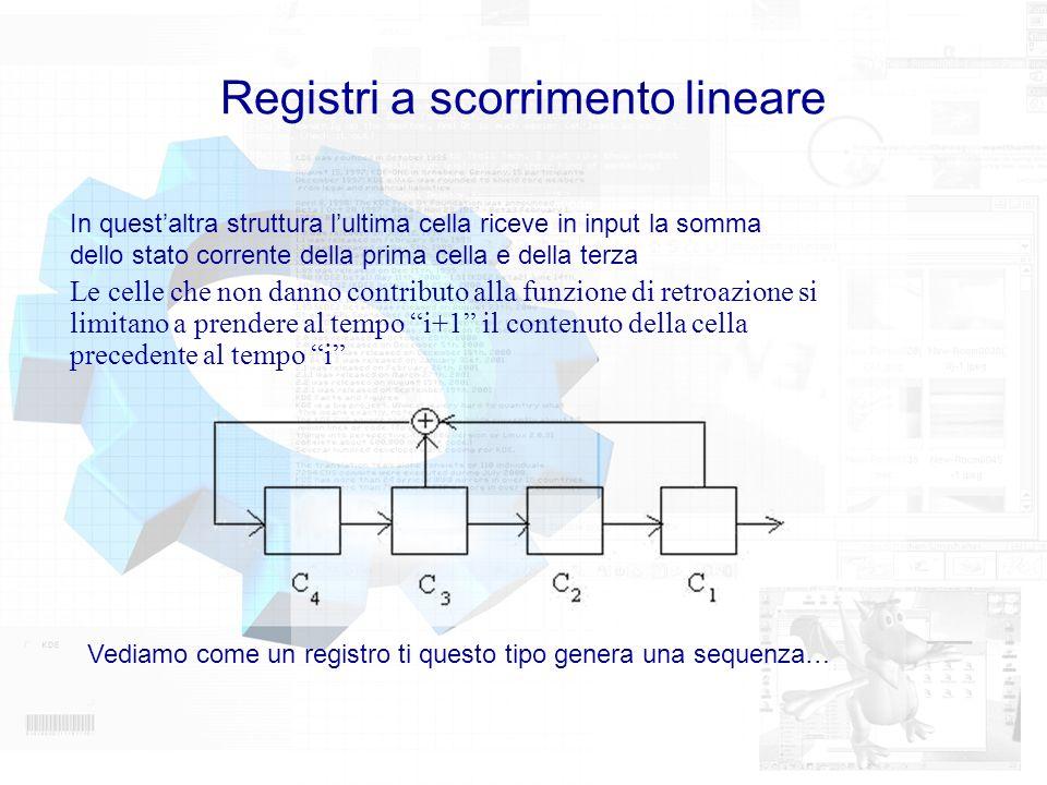 Registri a scorrimento lineare In questaltra struttura lultima cella riceve in input la somma dello stato corrente della prima cella e della terza Le