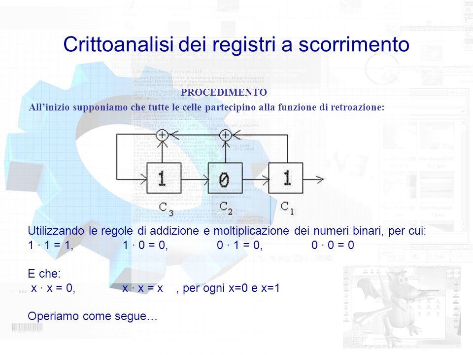 Crittoanalisi dei registri a scorrimento PROCEDIMENTO Allinizio supponiamo che tutte le celle partecipino alla funzione di retroazione: Utilizzando le