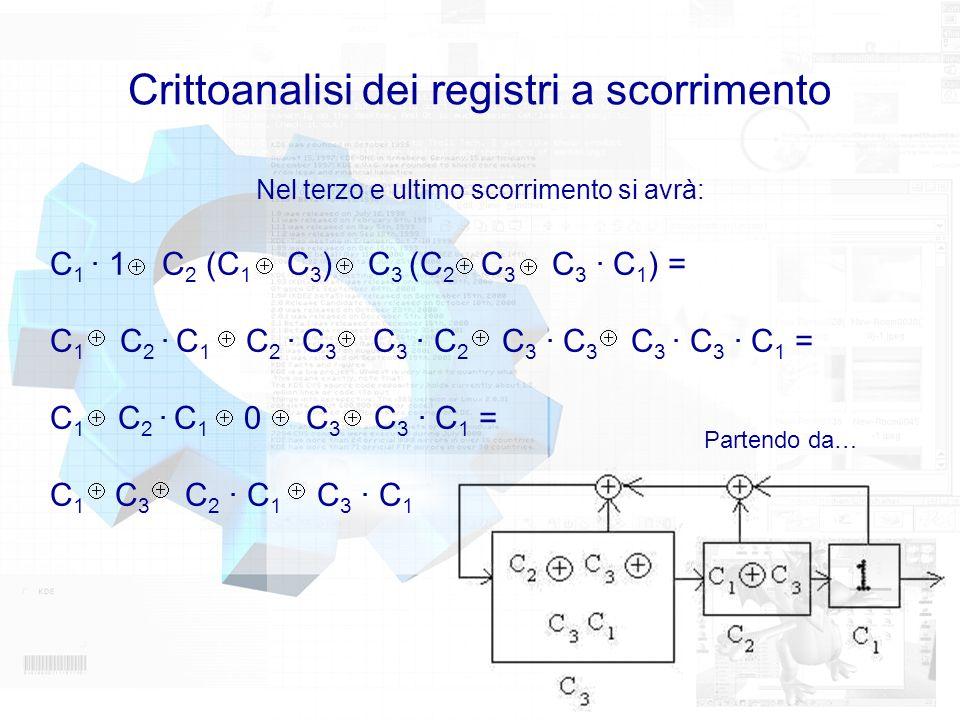 Crittoanalisi dei registri a scorrimento Nel terzo e ultimo scorrimento si avrà: C 1 · 1 C 2 (C 1 C 3 ) C 3 (C 2 C 3 C 3 · C 1 ) = C 1 C 2 · C 1 C 2 ·