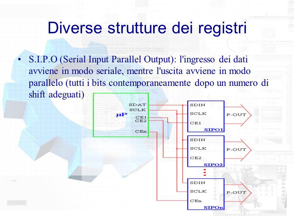 Diverse strutture dei registri S.I.P.O (Serial Input Parallel Output): l'ingresso dei dati avviene in modo seriale, mentre l'uscita avviene in modo pa