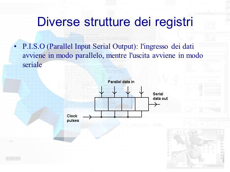Diverse strutture dei registri P.I.S.O (Parallel Input Serial Output): l'ingresso dei dati avviene in modo parallelo, mentre l'uscita avviene in modo
