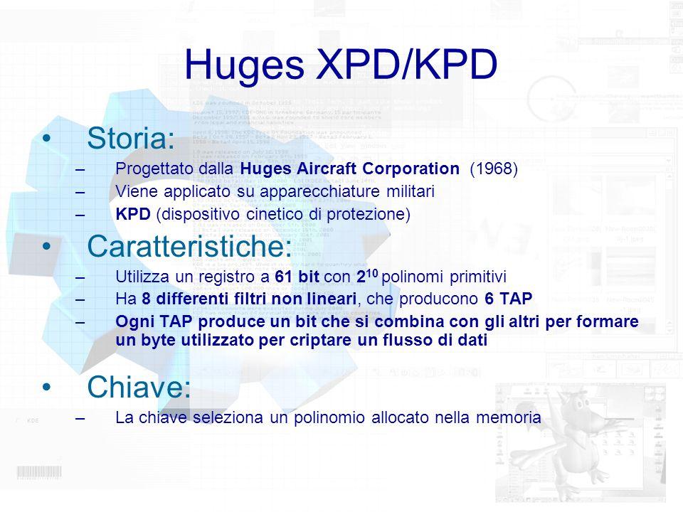 Huges XPD/KPD Storia: –Progettato dalla Huges Aircraft Corporation (1968) –Viene applicato su apparecchiature militari –KPD (dispositivo cinetico di p