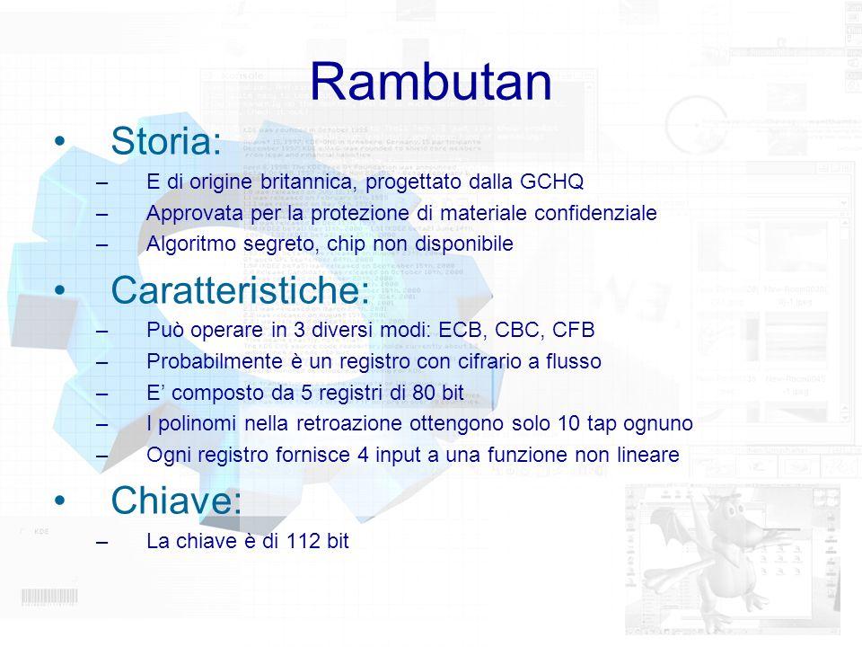 Rambutan Storia: –E di origine britannica, progettato dalla GCHQ –Approvata per la protezione di materiale confidenziale –Algoritmo segreto, chip non