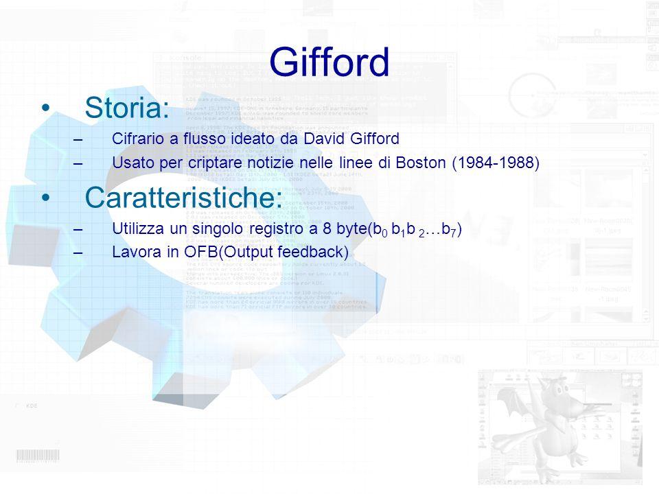Gifford Storia: –Cifrario a flusso ideato da David Gifford –Usato per criptare notizie nelle linee di Boston (1984-1988) Caratteristiche: –Utilizza un