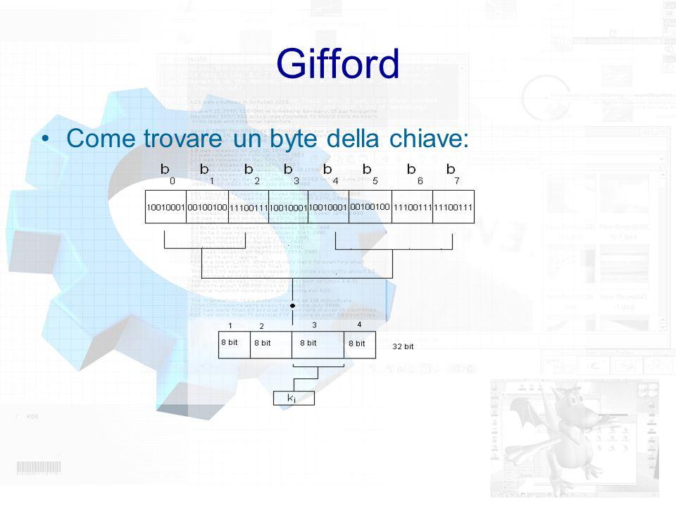 Gifford Come trovare un byte della chiave: