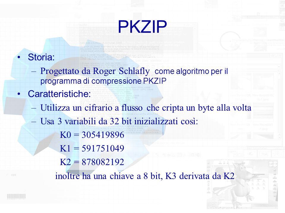 PKZIP Storia: –Progettato da Roger Schlafly come algoritmo per il programma di compressione PKZIP Caratteristiche: –Utilizza un cifrario a flusso che