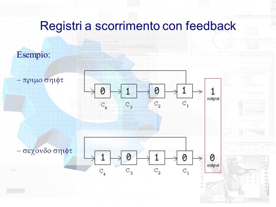 Registri a scorrimento con feedback Dopo il secondo shift si ripresenta lo stato iniziale: Quindi ancora la struttura è troppo semplice per i nostri scopi…