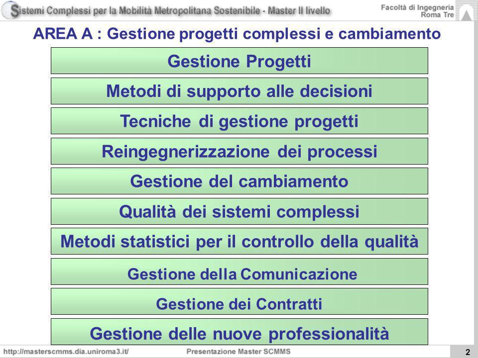 2 Metodi di supporto alle decisioni Gestione Progetti Tecniche di gestione progetti Reingegnerizzazione dei processi Gestione del cambiamento Qualità