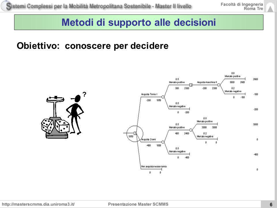 6 Metodi di supporto alle decisioni Obiettivo: conoscere per decidere ?