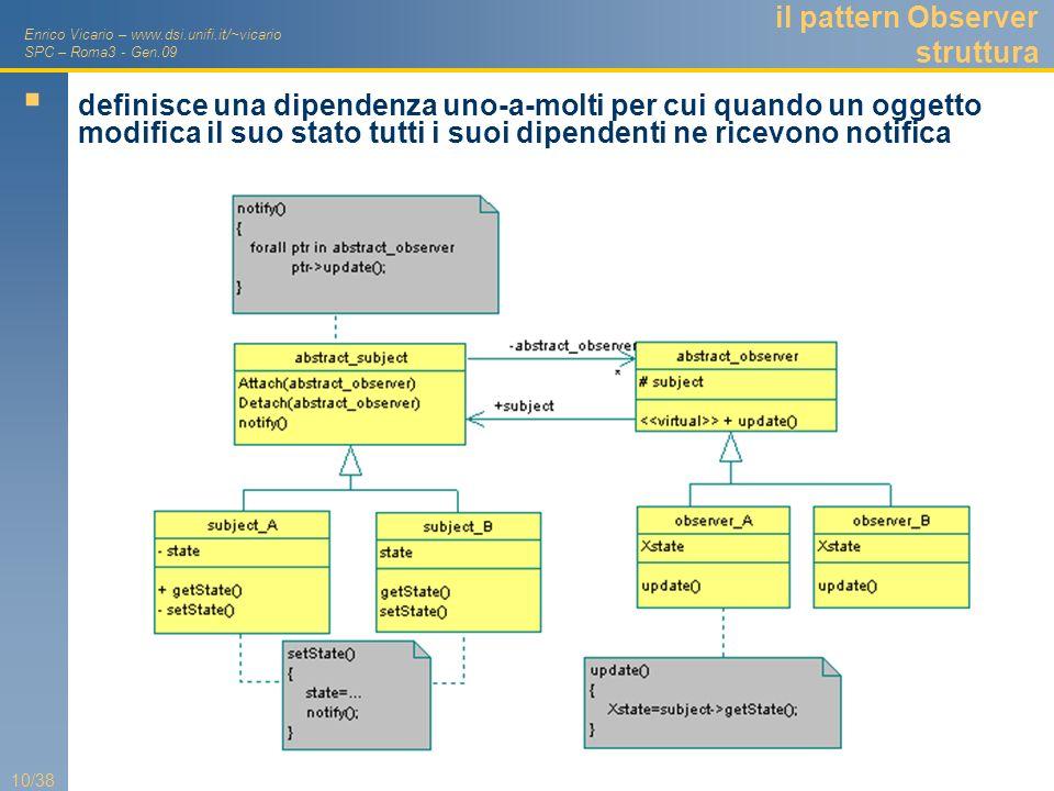 Enrico Vicario – www.dsi.unifi.it/~vicario SPC – Roma3 - Gen.09 10/38 il pattern Observer struttura definisce una dipendenza uno-a-molti per cui quand