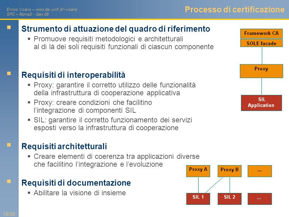 Enrico Vicario – www.dsi.unifi.it/~vicario SPC – Roma3 - Gen.09 16/38 Processo di certificazione Strumento di attuazione del quadro di riferimento Pro