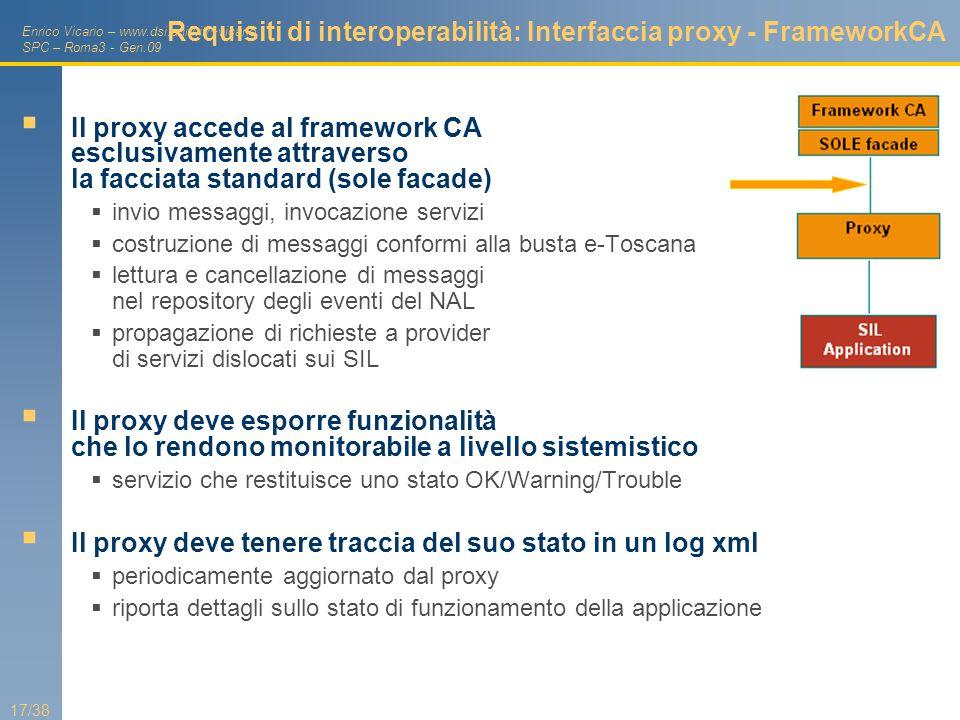 Enrico Vicario – www.dsi.unifi.it/~vicario SPC – Roma3 - Gen.09 17/38 Requisiti di interoperabilità: Interfaccia proxy - FrameworkCA Il proxy accede a