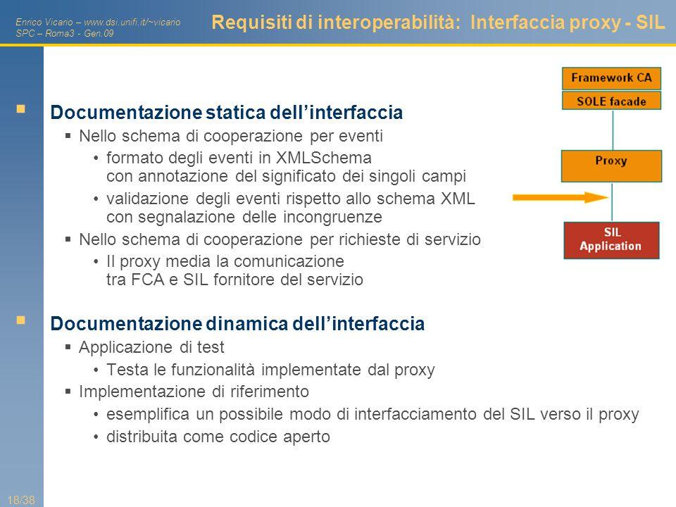 Enrico Vicario – www.dsi.unifi.it/~vicario SPC – Roma3 - Gen.09 18/38 Requisiti di interoperabilità: Interfaccia proxy - SIL Documentazione statica de