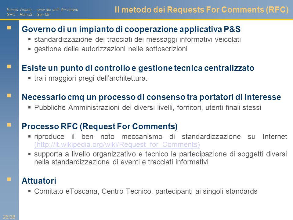 Enrico Vicario – www.dsi.unifi.it/~vicario SPC – Roma3 - Gen.09 25/38 Il metodo dei Requests For Comments (RFC) Governo di un impianto di cooperazione