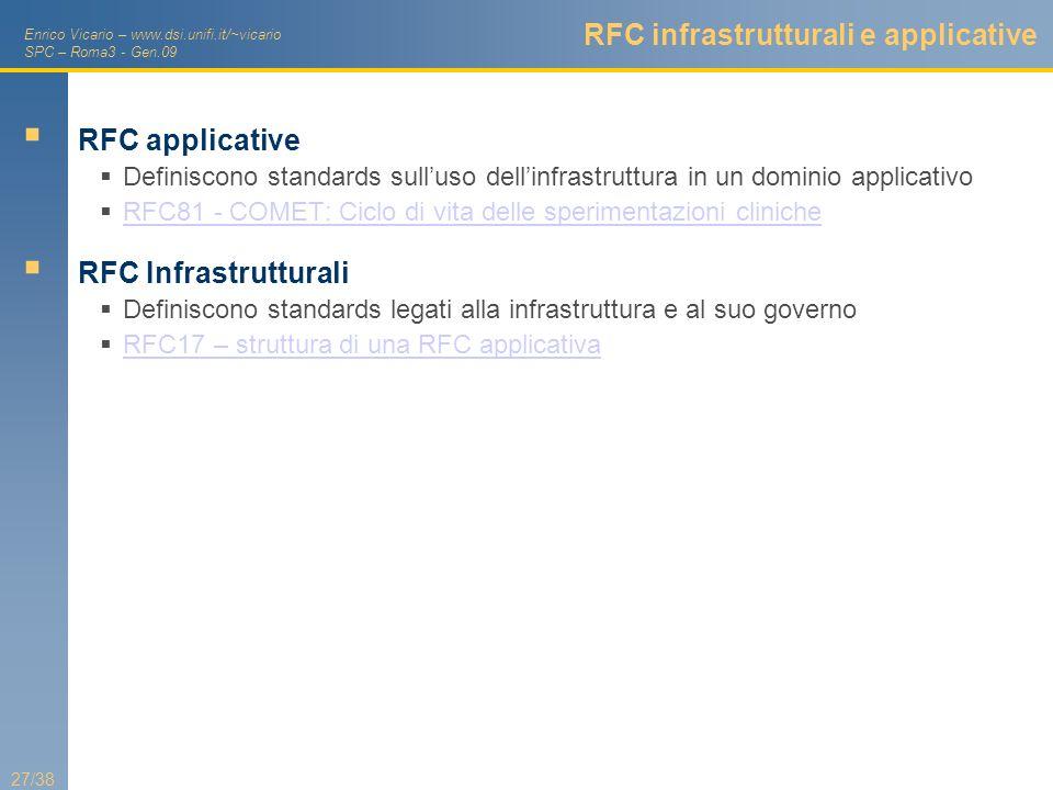 Enrico Vicario – www.dsi.unifi.it/~vicario SPC – Roma3 - Gen.09 27/38 RFC infrastrutturali e applicative RFC applicative Definiscono standards sulluso