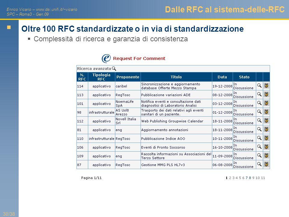 Enrico Vicario – www.dsi.unifi.it/~vicario SPC – Roma3 - Gen.09 30/38 Dalle RFC al sistema-delle-RFC Oltre 100 RFC standardizzate o in via di standard
