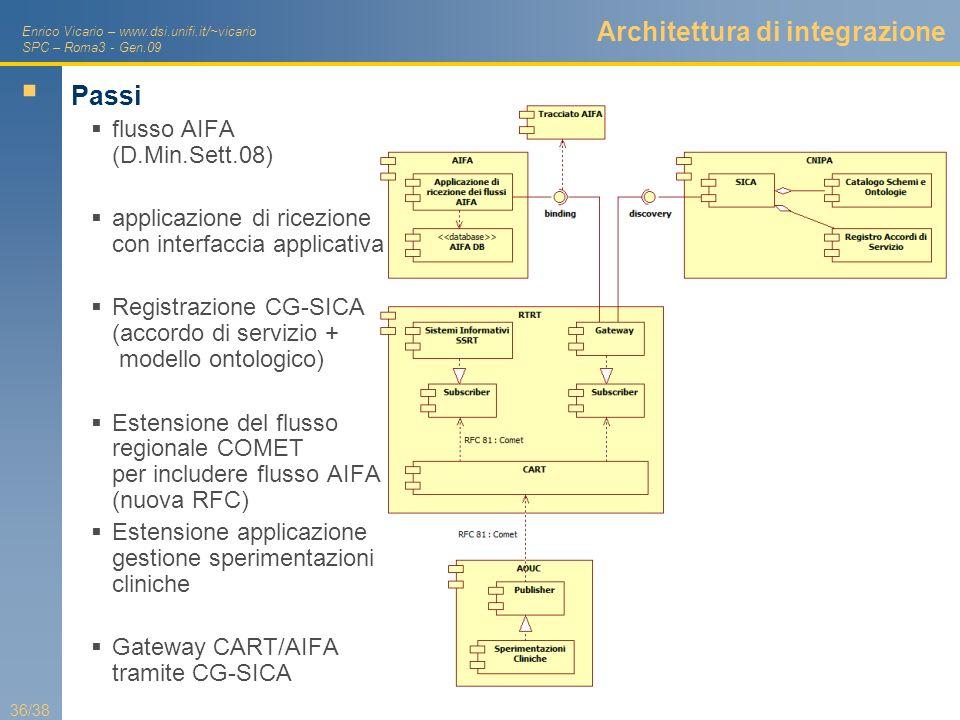 Enrico Vicario – www.dsi.unifi.it/~vicario SPC – Roma3 - Gen.09 36/38 Architettura di integrazione Passi flusso AIFA (D.Min.Sett.08) applicazione di r