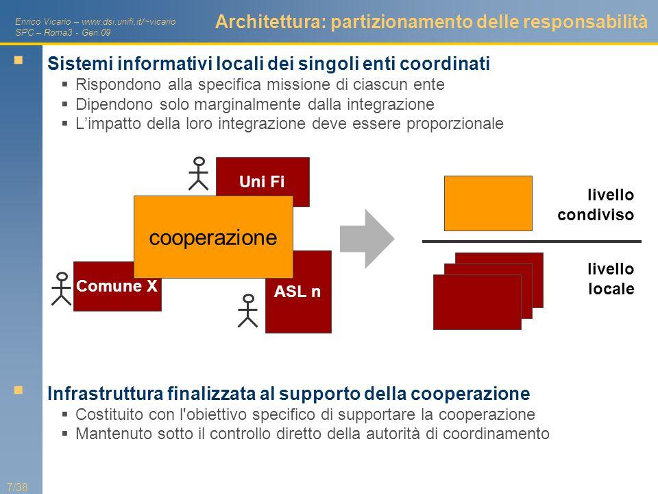 Enrico Vicario – www.dsi.unifi.it/~vicario SPC – Roma3 - Gen.09 7/38 Sistemi informativi locali dei singoli enti coordinati Rispondono alla specifica