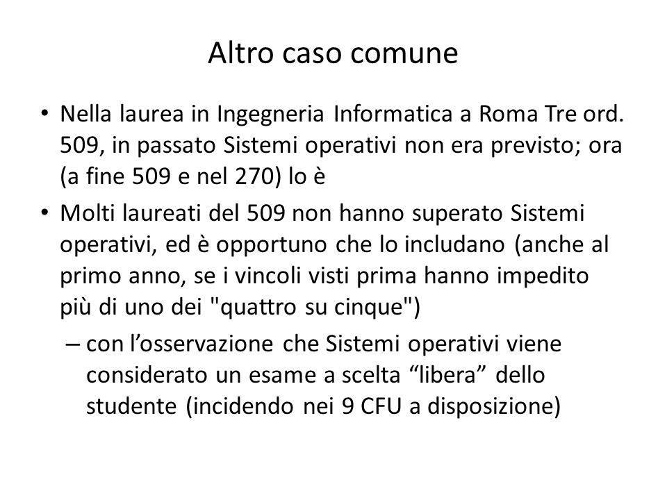 Altro caso comune Nella laurea in Ingegneria Informatica a Roma Tre ord. 509, in passato Sistemi operativi non era previsto; ora (a fine 509 e nel 270