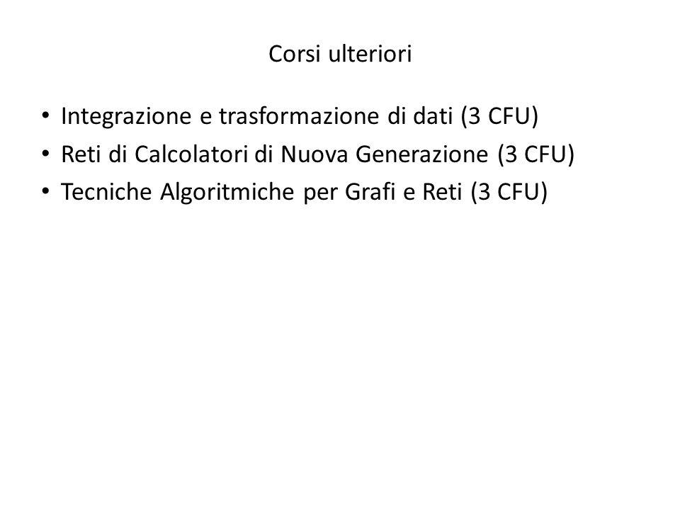 Corsi ulteriori Integrazione e trasformazione di dati (3 CFU) Reti di Calcolatori di Nuova Generazione (3 CFU) Tecniche Algoritmiche per Grafi e Reti