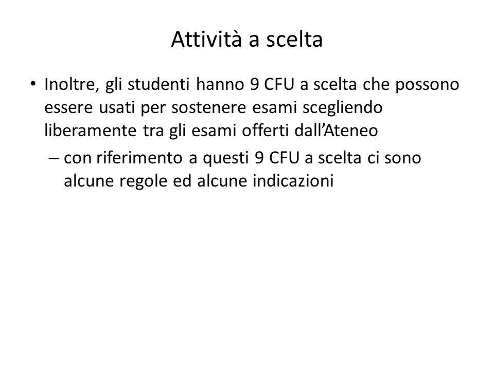 Attività a scelta Inoltre, gli studenti hanno 9 CFU a scelta che possono essere usati per sostenere esami scegliendo liberamente tra gli esami offerti