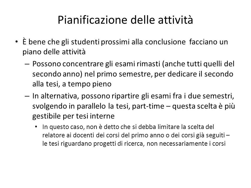 Pianificazione delle attività È bene che gli studenti prossimi alla conclusione facciano un piano delle attività – Possono concentrare gli esami rimas