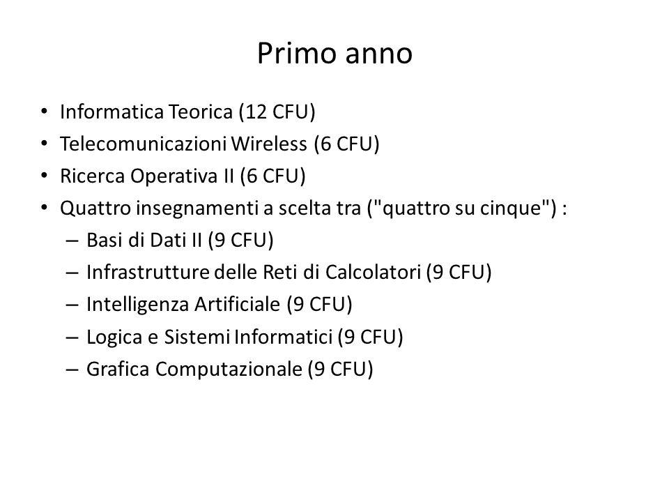 Primo anno Informatica Teorica (12 CFU) Telecomunicazioni Wireless (6 CFU) Ricerca Operativa II (6 CFU) Quattro insegnamenti a scelta tra (