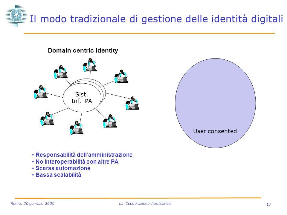 Sist. Inf. PA 17 Roma, 20 gennaio 2009 La Cooperazione Applicativa Domain centric identity Sist.