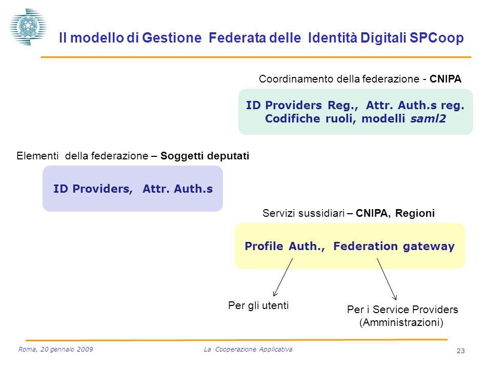 23 Il modello di Gestione Federata delle Identità Digitali SPCoop ID Providers, Attr.