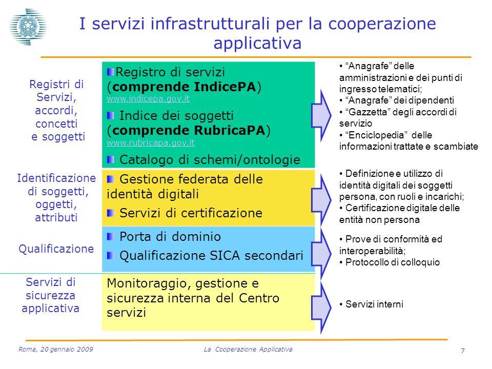 18 Roma, 20 gennaio 2009 La Cooperazione Applicativa Sist.
