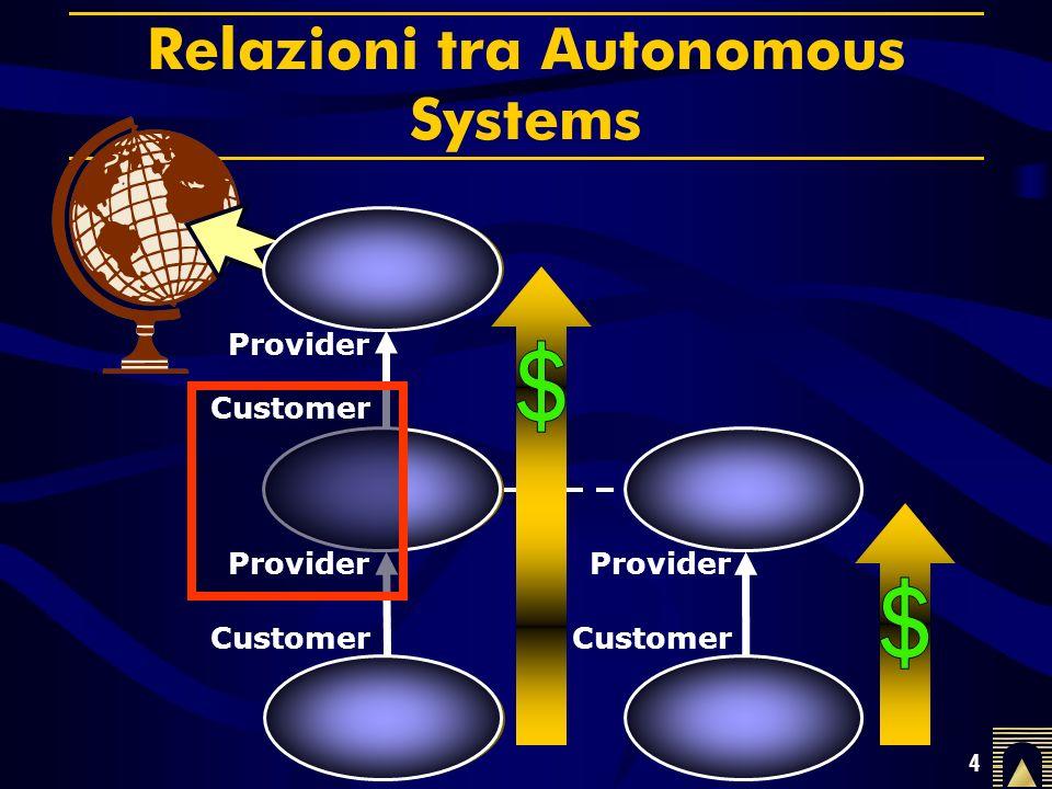 4 Relazioni tra Autonomous Systems Provider Customer Provider Customer Provider Customer