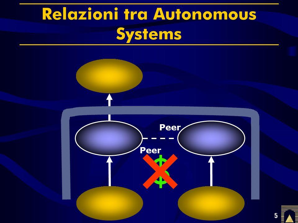 5 Relazioni tra Autonomous Systems Peer