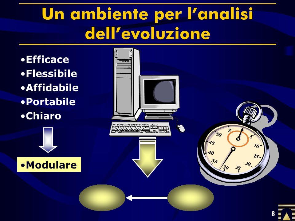 8 Un ambiente per lanalisi dellevoluzione Efficace Flessibile Affidabile Portabile Chiaro Modulare