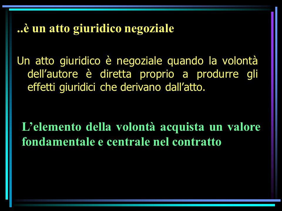 ..è un atto giuridico negoziale Un atto giuridico è negoziale quando la volontà dellautore è diretta proprio a produrre gli effetti giuridici che derivano dallatto.