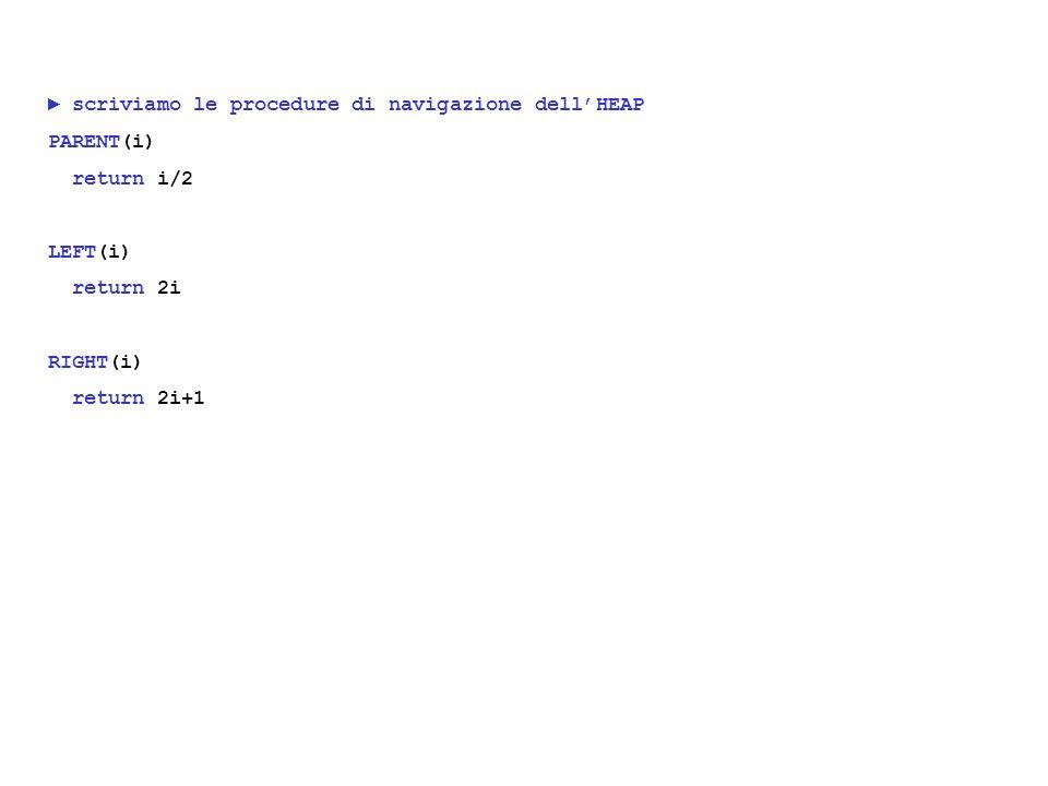 scriviamo le procedure di navigazione dellHEAP PARENT(i) return i/2 LEFT(i) return 2i RIGHT(i) return 2i+1