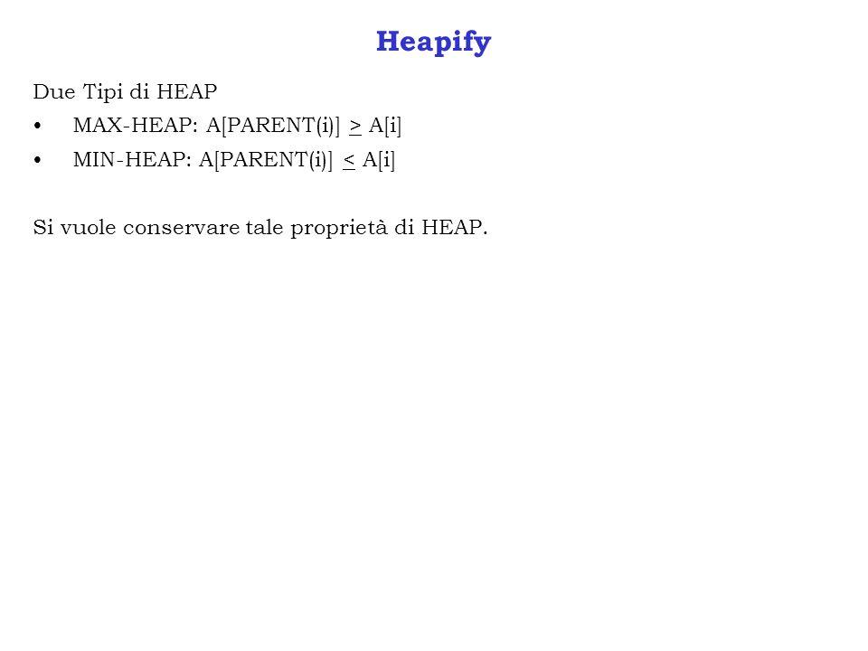 Heapify Due Tipi di HEAP MAX-HEAP: A[PARENT(i)] > A[i] MIN-HEAP: A[PARENT(i)] < A[i] Si vuole conservare tale proprietà di HEAP.