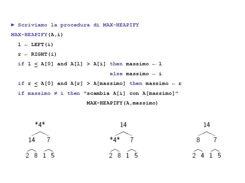 Scriviamo la procedura di MAX-HEAPIFY MAX-HEAPIFY(A,i) l LEFT(i) r RIGHT(i) if l A[i] then massimo l else massimo i if r A[massimo] then massimo r if massimo i then scambia A[i] con A[massimo] MAX-HEAPIFY(A,massimo)