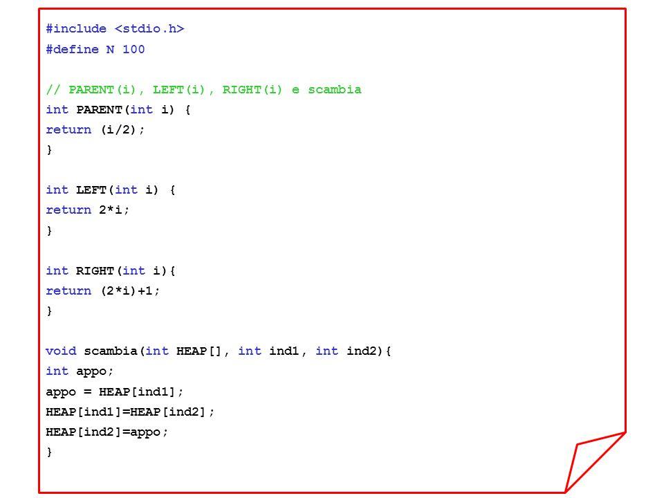 #include #define N 100 // PARENT(i), LEFT(i), RIGHT(i) e scambia int PARENT(int i) { return (i/2); } int LEFT(int i) { return 2*i; } int RIGHT(int i){ return (2*i)+1; } void scambia(int HEAP[], int ind1, int ind2){ int appo; appo = HEAP[ind1]; HEAP[ind1]=HEAP[ind2]; HEAP[ind2]=appo; }