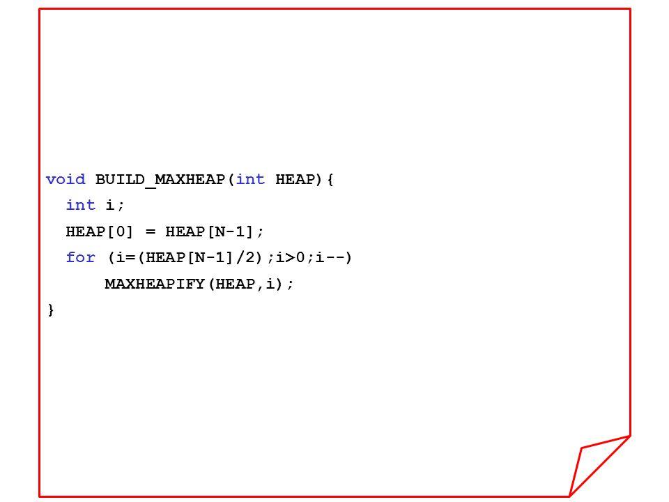 void BUILD_MAXHEAP(int HEAP){ int i; HEAP[0] = HEAP[N-1]; for (i=(HEAP[N-1]/2);i>0;i--) MAXHEAPIFY(HEAP,i); }
