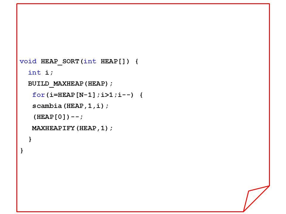 void HEAP_SORT(int HEAP[]) { int i; BUILD_MAXHEAP(HEAP); for(i=HEAP[N-1];i>1;i--) { scambia(HEAP,1,i); (HEAP[0])--; MAXHEAPIFY(HEAP,1); }