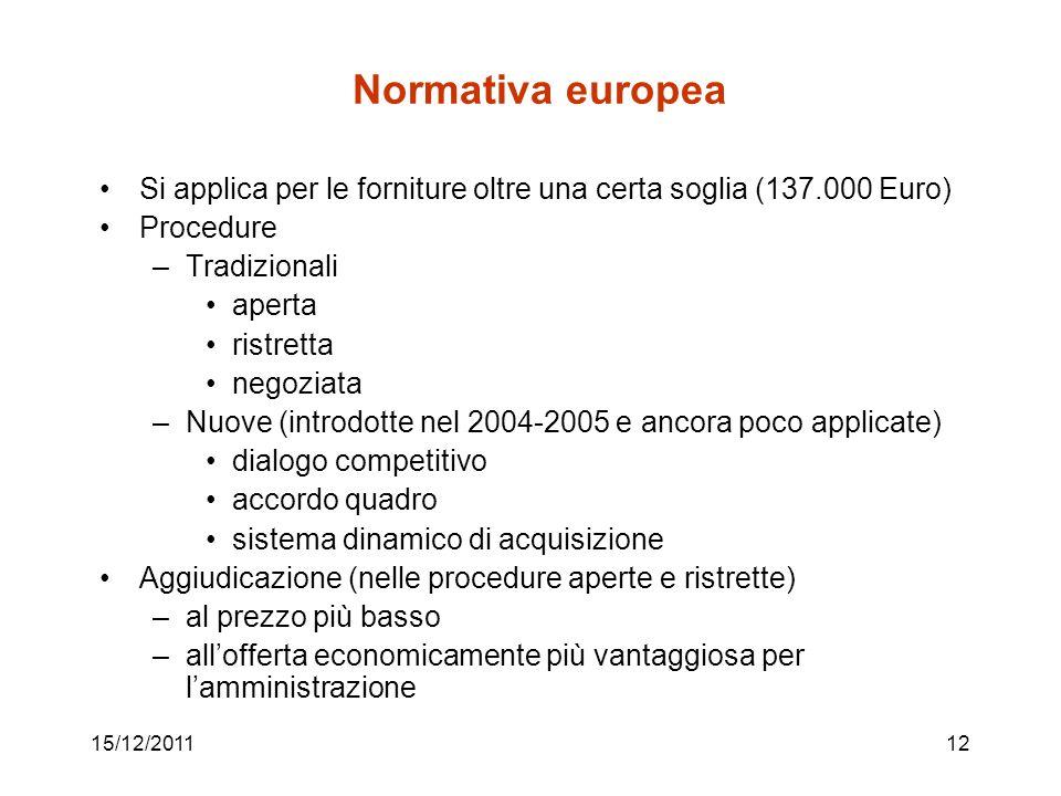 15/12/201112 Normativa europea Si applica per le forniture oltre una certa soglia (137.000 Euro) Procedure –Tradizionali aperta ristretta negoziata –N