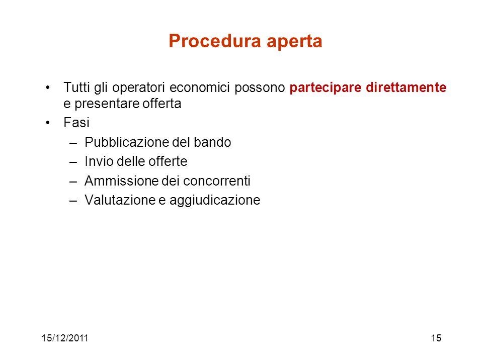 15/12/201115 Procedura aperta Tutti gli operatori economici possono partecipare direttamente e presentare offerta Fasi –Pubblicazione del bando –Invio