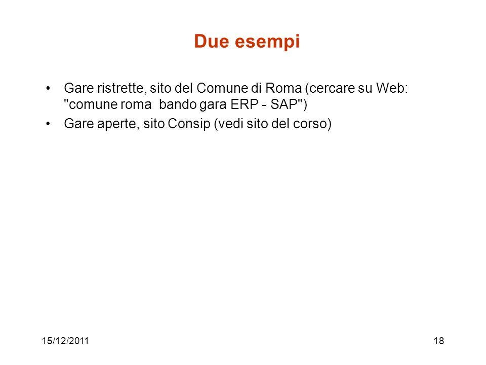 Due esempi Gare ristrette, sito del Comune di Roma (cercare su Web: