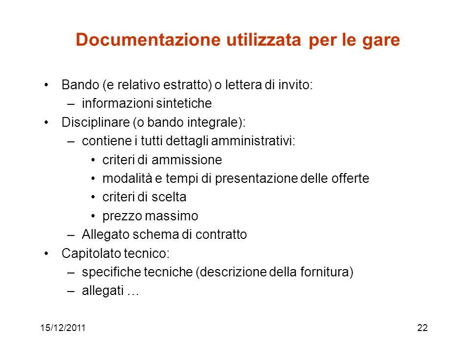 15/12/201122 Documentazione utilizzata per le gare Bando (e relativo estratto) o lettera di invito: –informazioni sintetiche Disciplinare (o bando int